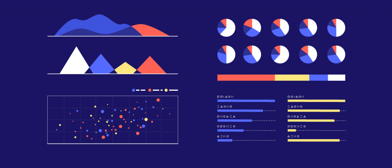 Why You Need To Utilize The New Trend In Web Design: Data Visualization